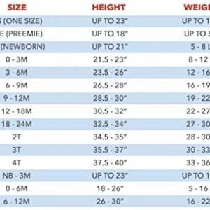 Magnetic Me Size Chart
