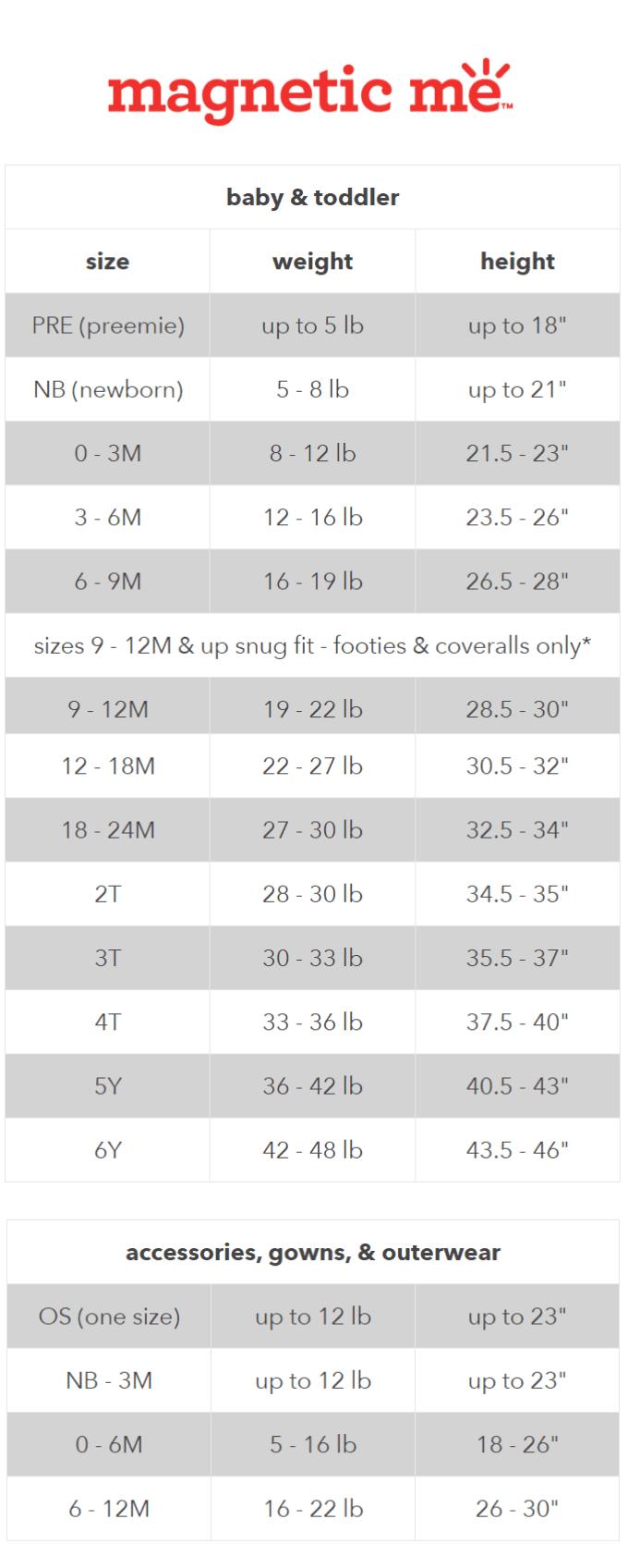 Magnetic Me PeekaBoo Baby Size Charts