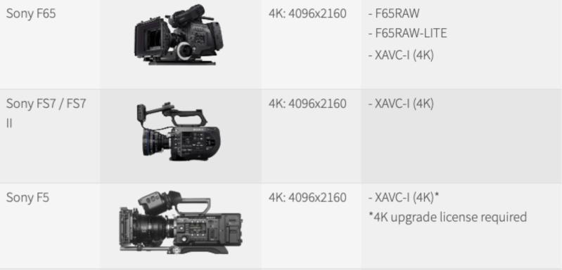 Best Guide For Netflix Approved Film Cameras - 2021 1
