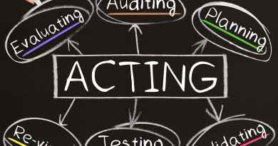 online acting classes