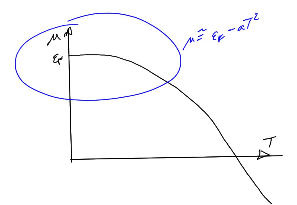 PHY452H1S Basic Statistical Mechanics. Lecture 17: Fermi