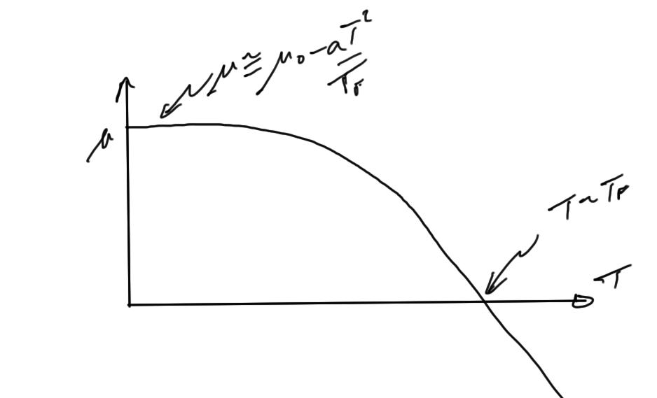 PHY452H1S Basic Statistical Mechanics. Lecture 18: Fermi