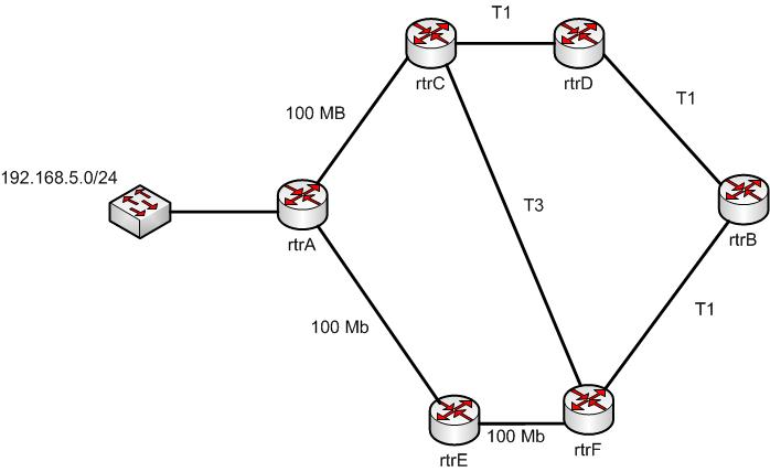 Examine the following diagram: While troubleshooting an