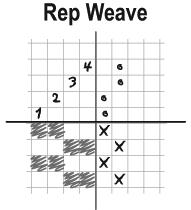 Weaving Draft G