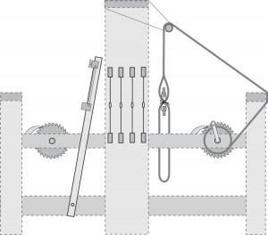 Threading the Loom Set-up G