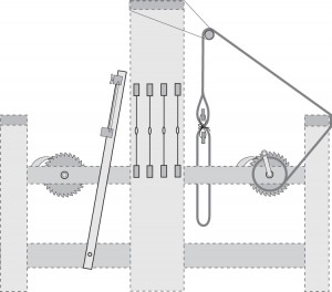 Threading the Loom Set-up G