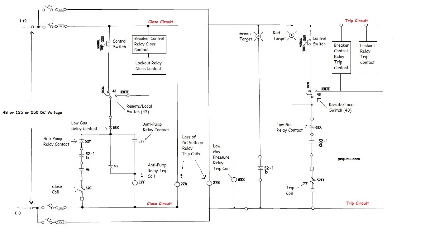 hight resolution of power circuit breaker operation and control scheme reverse polarity relay diagram 2 form a relay diagram