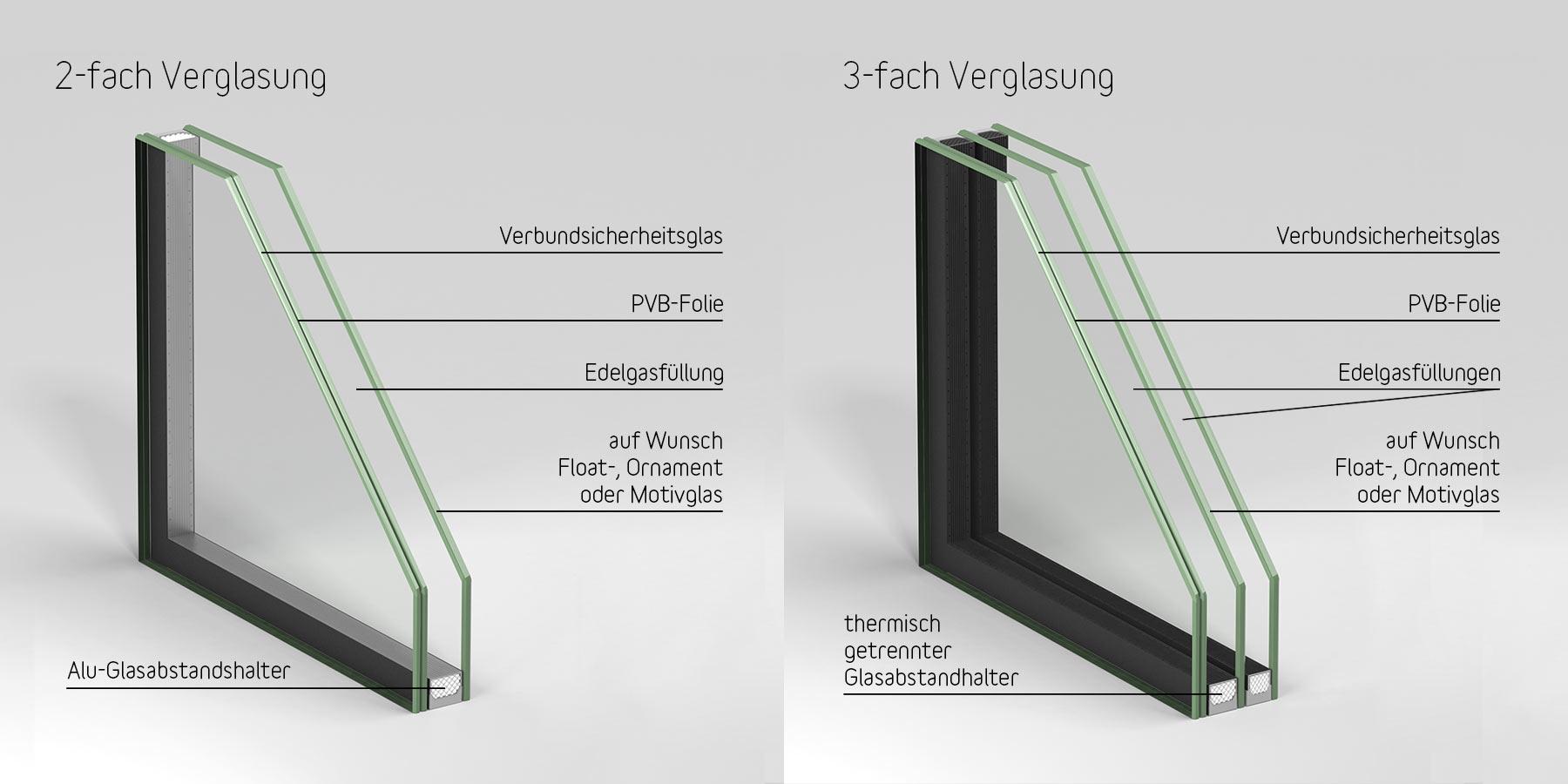 3 Fach Verglasung Im Altbau Einbauen Wann Ist Das Sinnvoll