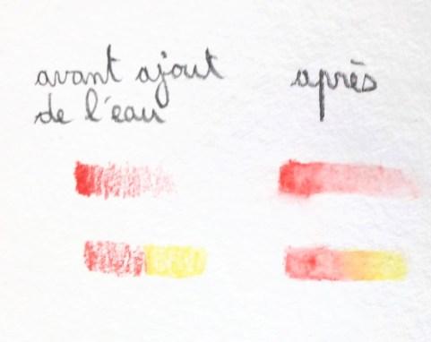 Dégradé aux crayons aquarelles