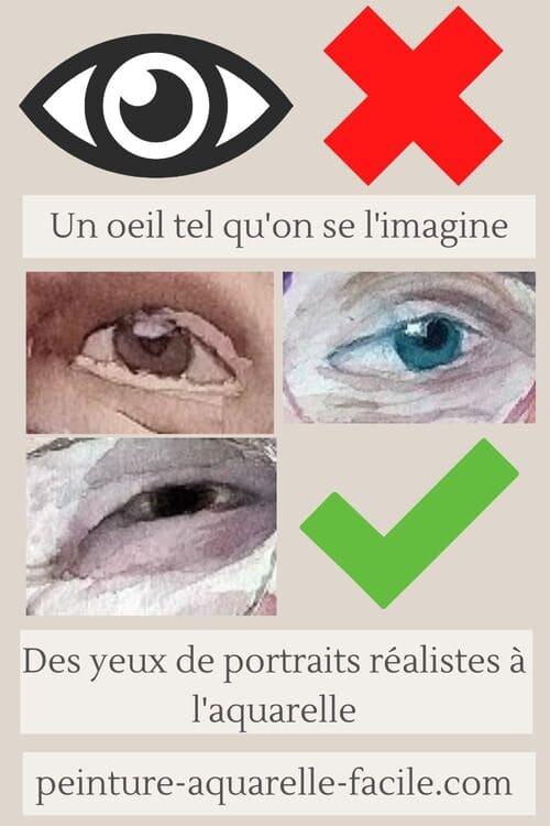 un principe de base au dessin : dessiner ce que l'on observe, pas ce que l'on imagine