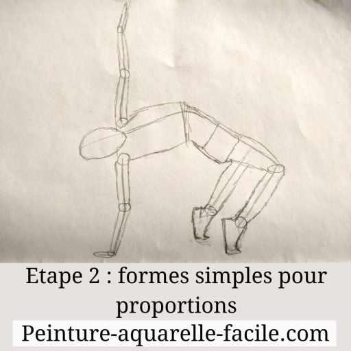 Etape 2 dessin d'un personnage : dessiner des formes simples pour obtenir les bonnes proportions