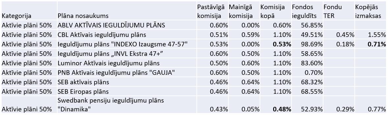 Komentāri - Latvijas Banka