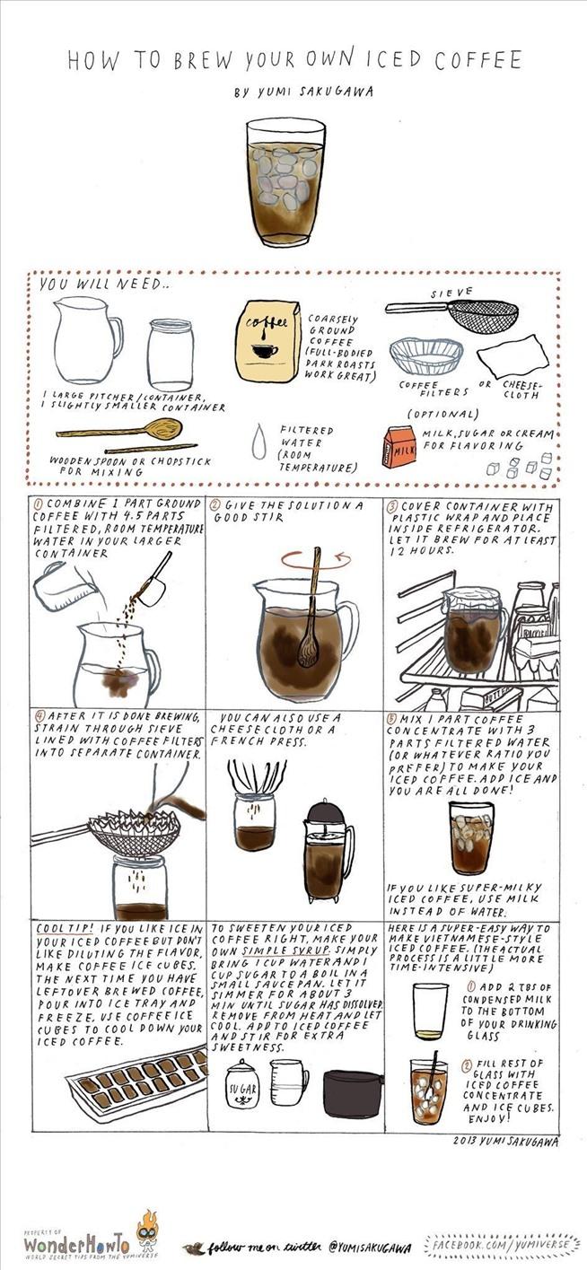 Cara Membuat Cold Brew : membuat, Membuat, Sendiri, Coffee, Rumah, Pejalanzaman