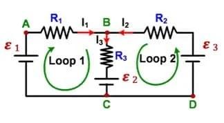 Arah Arus dan Arah Loop