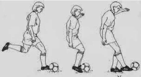 Teknik Menendang Bola Dengan Bagian Punggung Kaki