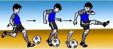 Teknik Mengumpan Bola Dengan Kaki Bagian Luar