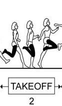Teknik Menumpu Lompat Jauh