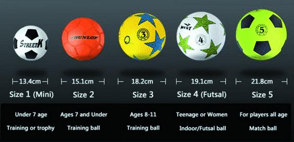 Ukuran Bola