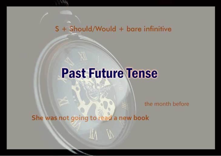 Rumus Past Future Tense