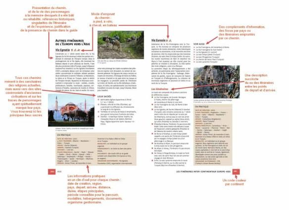Guide chemins de pèlerinage du monde de Fabienne Bodan, mode d'emploi