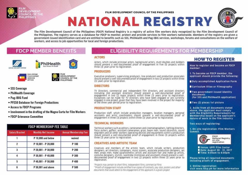 FDCP National Registry