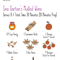 Mulled Wine Recipes Via Vinepair