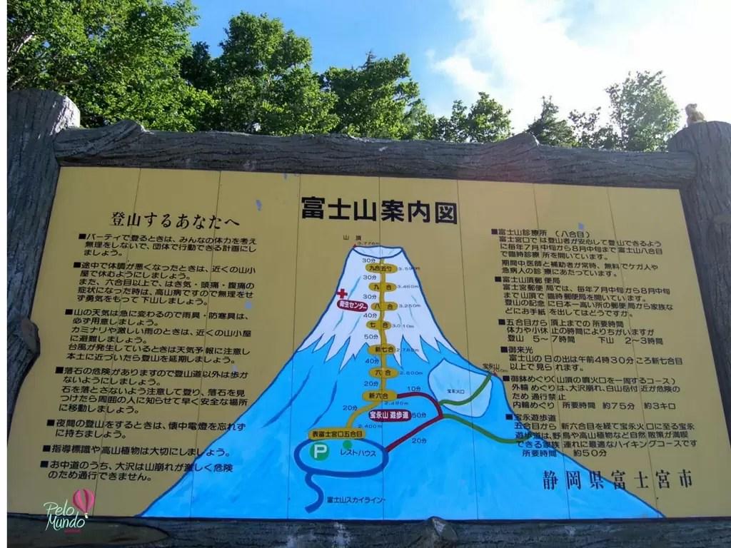 Monte Fuji Trails