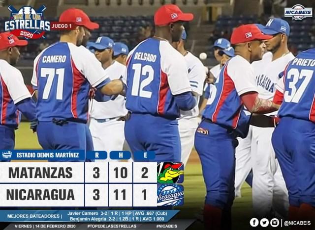 La Preselección Nacional de Béisbol de Nicaragua empata en su primer tope de fogueo ante los Cocodrilos de Matanzas