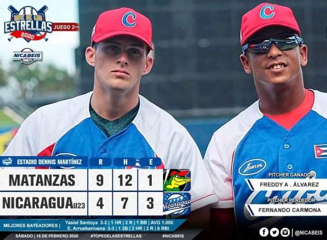 Los Cocodrilos de Matanzas ganaron ante la selección U23 de Nicaragua 9-4.