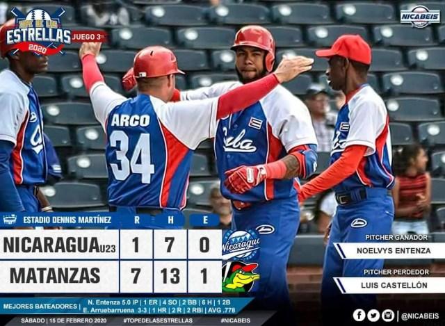 Los Cocodrilos de Matanzas consiguen barrer en la doble jornada sabatina a la selección U23 de Nicaragua, tras ganarle 7x1 en el 2do juego del día.
