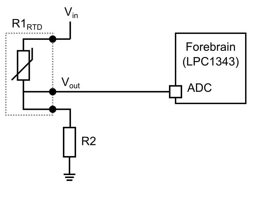 Temperature Sensing – Maxim