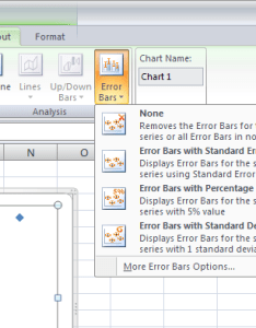 Error bar commands on the ribbon also custom bars in excel charts peltier tech blog rh peltiertech