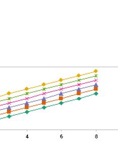 Corner legend position also legends in excel charts formats size shape and rh peltiertech