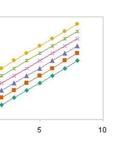 Legend entry tricks in excel charts also peltier tech blog rh peltiertech