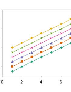 Left legend position also legends in excel charts formats size shape and rh peltiertech
