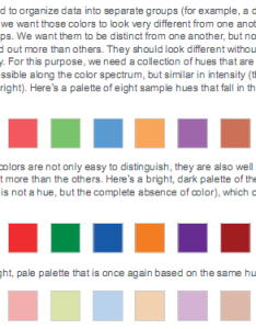 Stephen few   explanation of colors basis for jon current palette also excel chart color update peltier tech blog rh peltiertech