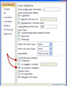 Format axis dialog crosses at excel also text labels on  horizontal bar chart in peltier tech blog rh peltiertech