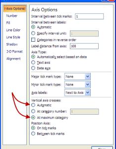 Format axis dialog crosses at excel also text labels on  vertical column chart in peltier tech blog rh peltiertech