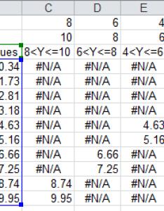Unformatted line chart source data also conditional formatting of excel charts peltier tech blog rh peltiertech