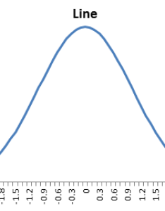 Curve chart also seatle davidjoel rh
