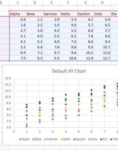 Excel default xy chart also intelligent charts peltier tech blog rh peltiertech