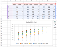 Intelligent Excel 2013 XY Charts - Peltier Tech Blog