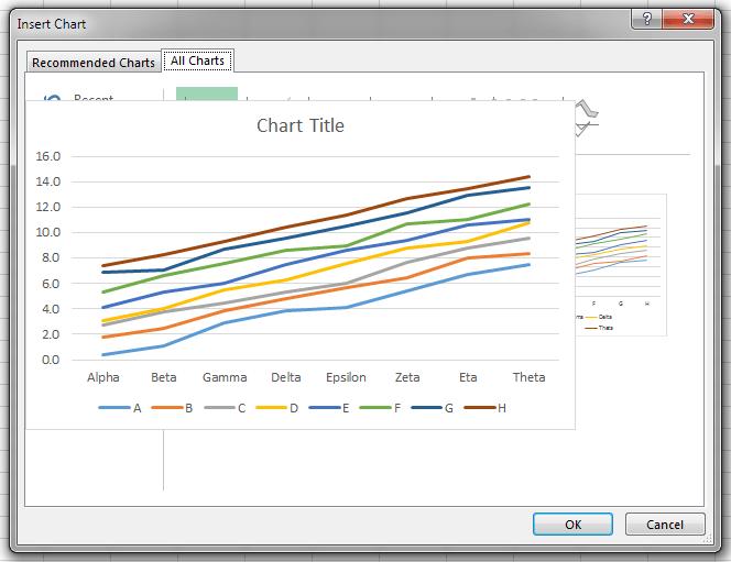 My First Excel 2013 Chart - Peltier Tech Blog