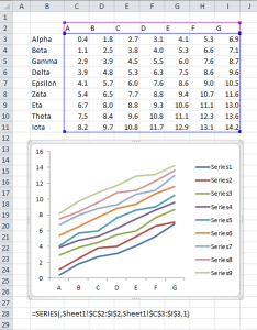 Chart with data plotted by row but no series names also simple vba code to manipulate the formula and add rh peltiertech