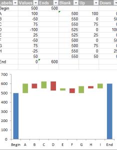 Stacked column waterfall chart using subtotal formulas no filter applied also excel charts bridge peltier tech blog rh peltiertech