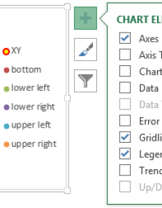Using excel   plus icon to add secondary horizontal axis also shaded quadrant background for xy scatter chart peltier tech rh peltiertech