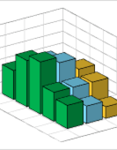 bar chart also alternatives to  peltier tech blog rh peltiertech