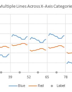 Multiple line charts by category chart also peltier tech blog rh peltiertech