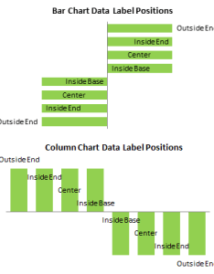 Data label positions in excel bar and column charts also axis labels that don   block plotted peltier tech blog rh peltiertech