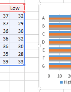 Insert two columns for the sets of calculations floating bar lengths and plot these with minimum value also bars in excel charts peltier tech blog rh peltiertech